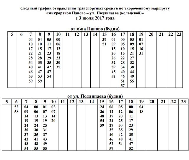Применяется: расписание маршруток кострома коломна слой поликарбоната, подложка-амортизатор