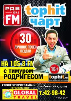 RDVFM_top_hit2